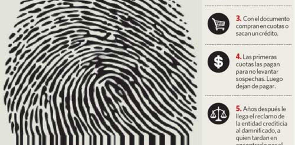 La verificación de identidades, clave para reducir el fraude según el 90% de los directores de riesgos europeos